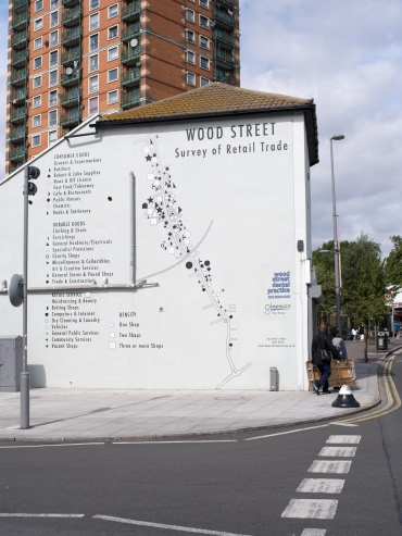 Gable End painting: Wood Street survey of retail trade